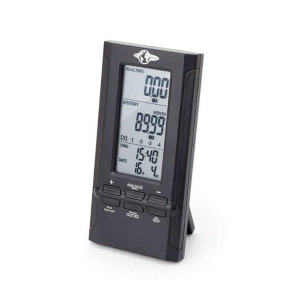 Controlador de consumo Power Meter Total